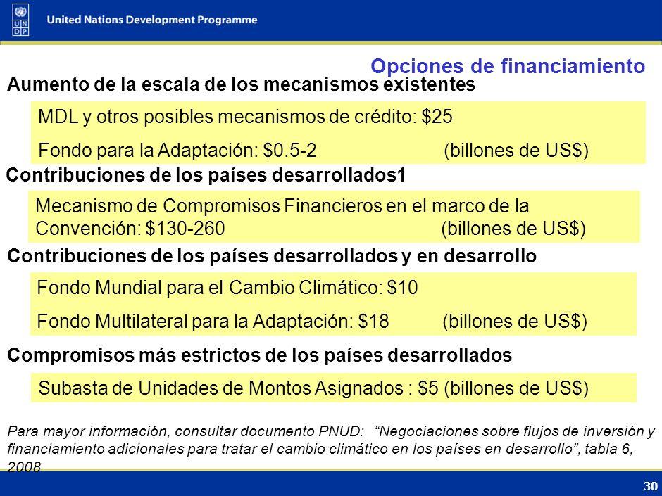 29 Criterios e indicadores para proveer el financiamiento/ contribuciones Temas con prioridad (mitigación, REDD, adaptación, tecnología) Grupos de países/ países con prioridad (más vulnerables, mayores emisores, etc.) Acceso al financiamiento (directo, a través de apoyos innovadores, etc.) Desarrollo de capacidades Cuestiones clave en el marco del Plan de Acción de Bali Fuentes de financiamiento internacional para el cambio climático climáticoclimate change finance: Obligaciones de las Partes del Anexo I de brindar financiamiento nuevo y adicional Fuentes innovadoras (subastas, impuestos, etc.) Mercados de carbono Nivel de contribuciones/ metas específicas Instituciones nuevas y existentes Representación a nivel de quienes toman decisiones Arreglos de desembolso y apoyo: Gobernabilidad:
