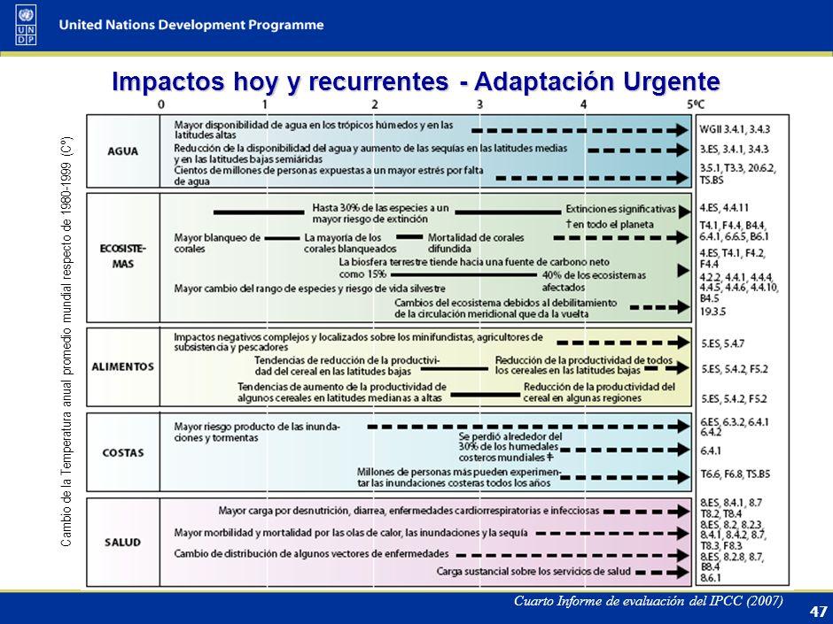 46 Adaptación necesaria con urgencia Fuente: Visualizing Future Climate in Latin America: Results from the application of the Earth Simulator, WB, 2007