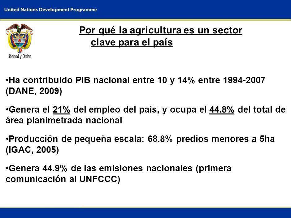 1 Por qué la agricultura es un sector clave para el país Ha contribuido PIB nacional entre 10 y 14% entre 1994-2007 (DANE, 2009) 21%44.8%Genera el 21% del empleo del país, y ocupa el 44.8% del total de área planimetrada nacional Producción de pequeña escala: 68.8% predios menores a 5ha (IGAC, 2005) Genera 44.9% de las emisiones nacionales (primera comunicación al UNFCCC)