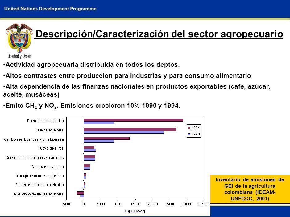 3 Descripción/Caracterización del sector agropecuario Actividad agropecuaria distribuida en todos los deptos.