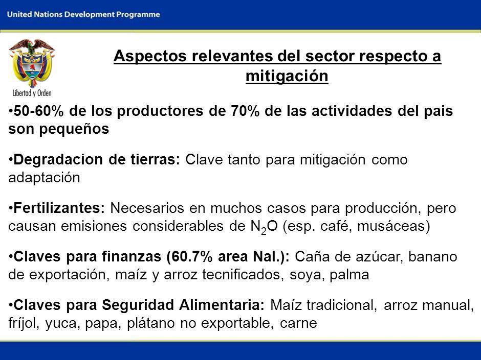 4 Aspectos relevantes del sector respecto a mitigación 50-60% de los productores de 70% de las actividades del pais son pequeños Degradacion de tierras: Clave tanto para mitigación como adaptación Fertilizantes: Necesarios en muchos casos para producción, pero causan emisiones considerables de N 2 O (esp.