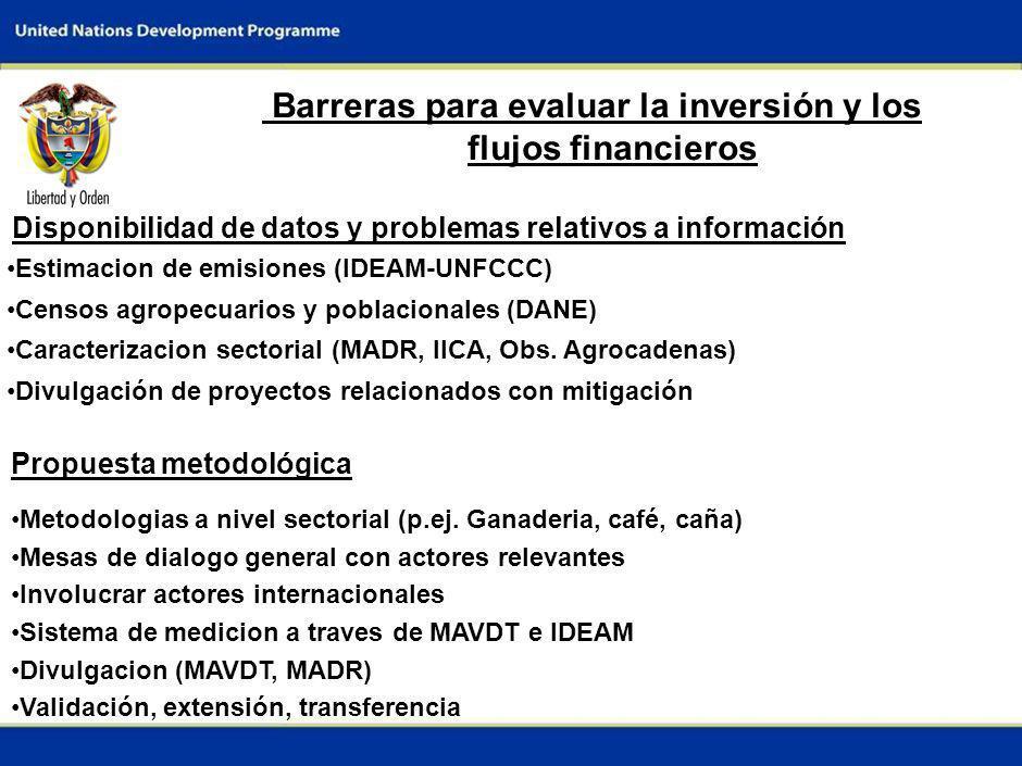 6 Barreras para evaluar la inversión y los flujos financieros Disponibilidad de datos y problemas relativos a información Estimacion de emisiones (IDEAM-UNFCCC) Censos agropecuarios y poblacionales (DANE) Caracterizacion sectorial (MADR, IICA, Obs.