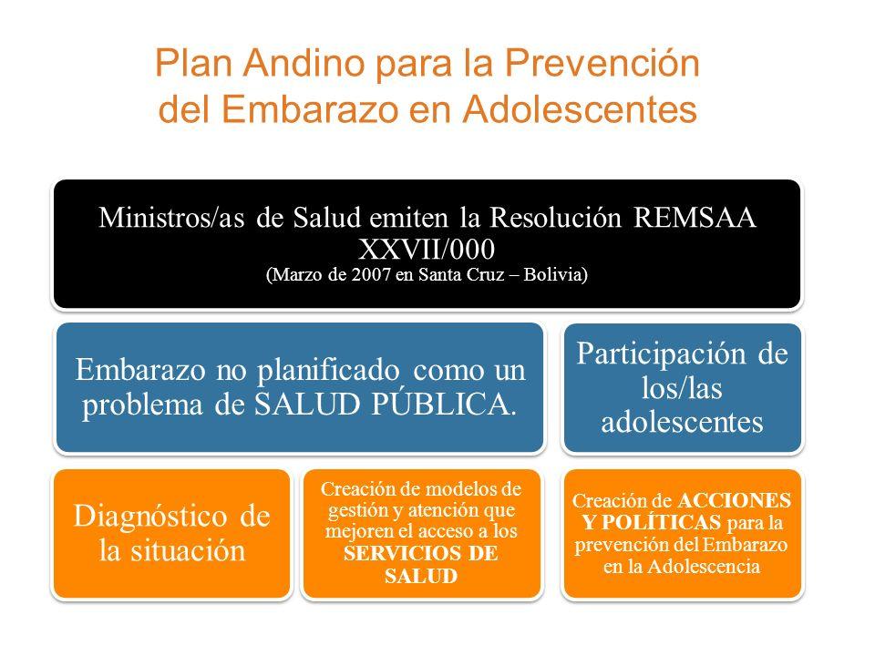 Situación del embarazo en la adolescencia en Bolivia ENDSA (2008) Entre el 2003 al 2008 Mujeres adolescentes que alguna vez estuvieron embarazadas se incrementó de 16 al 18 por ciento.
