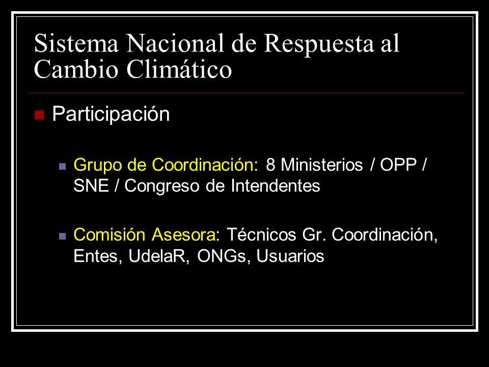Sistema Nacional de Respuesta al Cambio Climático Participación Grupo de Coordinación: 8 Ministerios / OPP / SNE / Congreso de Intendentes Comisión Asesora: Técnicos Gr.