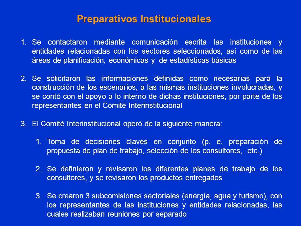 1.Se contactaron mediante comunicación escrita las instituciones y entidades relacionadas con los sectores seleccionados, así como de las áreas de pla