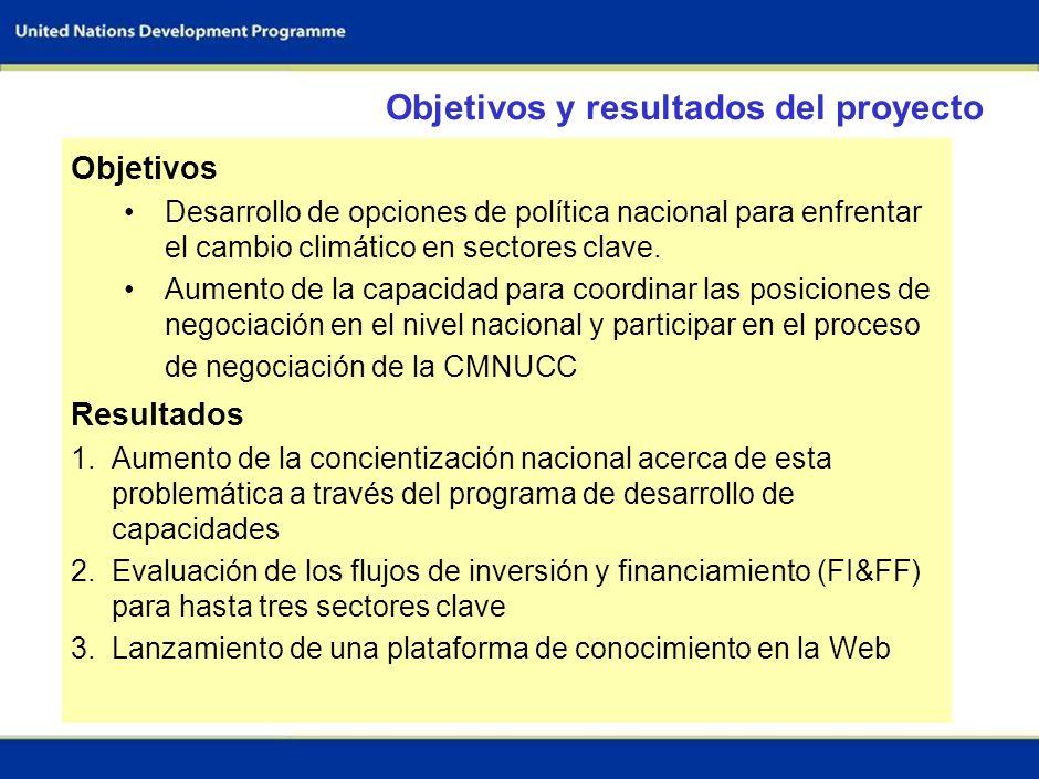 42 PLAN DE ACCIÓN DE BALI PIEDRA FUNDAMENTAL FINANCIAMIENTO XXXXXXX