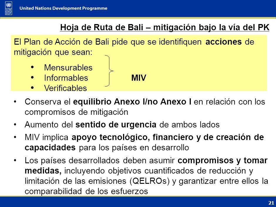 20 Hoja de Ruta de Bali – mitigación bajo la vía del PK Entre las cuestiones en juego se incluyen: Nivel de ambiciones: total agregado de reducciones