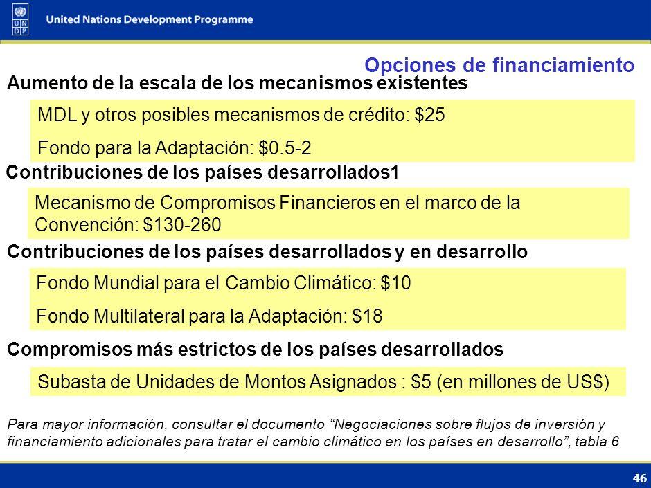 45 Criterios e indicadores para la provisión de financiamiento/ contribuciones Temas con prioridad (mitigación, REDD, adaptación, tecnología) Grupos de países/ países con prioridad (más vulnerables, mayores emisores, etc.) Acceso al financiamiento (directo, a través de apoyos innovadores, etc.) Desarrollo de capacidades Cuestiones clave en el marco del Plan de Acción de Bali Fuentes de financiamiento internacional para el cambio climático climáticoclimate change finance: Obligaciones de las Partes del Anexo I de brindar financiamiento nuevo y adicional Fuentes innovadoras (subastas, impuestos, etc.) Mercados de carbono Nivel de contribuciones/ metas específicas Instituciones nuevas y existentes Representación a nivel de quienes toman decisiones Arreglos de desembolso y apoyo: Gobernanza: