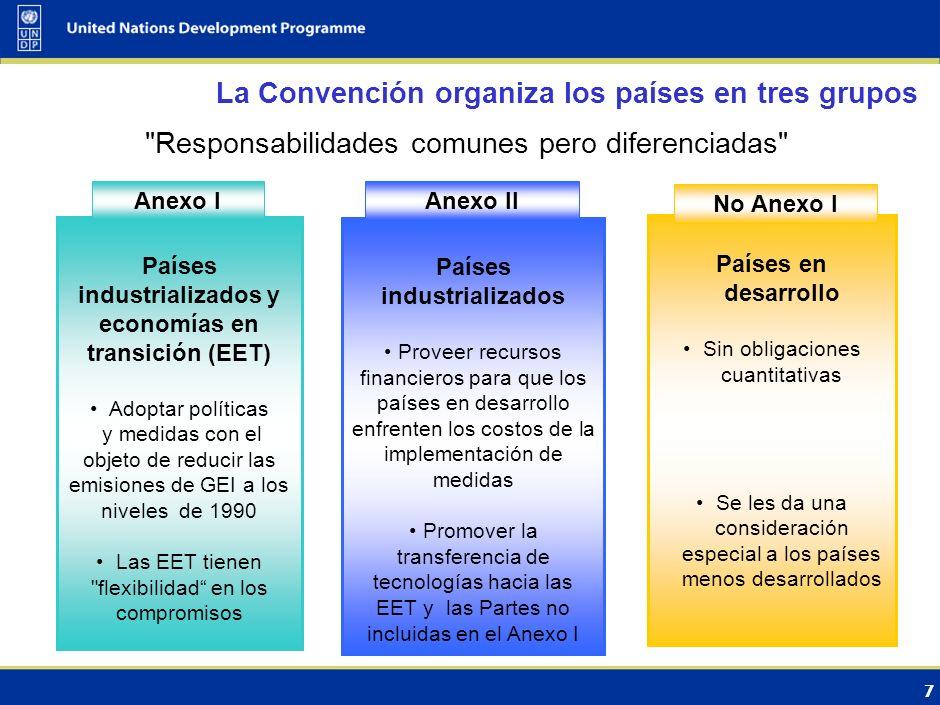 7 La Convención organiza los países en tres grupos Responsabilidades comunes pero diferenciadas Países industrializados y economías en transición (EET) Adoptar políticas y medidas con el objeto de reducir las emisiones de GEI a los niveles de 1990 Las EET tienen flexibilidad en los compromisos Anexo I Países industrializados Proveer recursos financieros para que los países en desarrollo enfrenten los costos de la implementación de medidas Promover la transferencia de tecnologías hacia las EET y las Partes no incluidas en el Anexo I Anexo II Países en desarrollo Sin obligaciones cuantitativas Se les da una consideración especial a los países menos desarrollados No Anexo I
