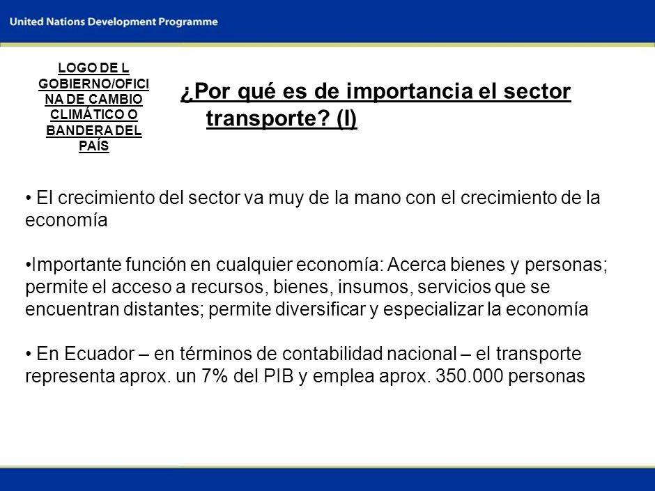 0 DIÁLOGO INTERMINISTERIAL SOBRE EL CAMBIO CLIMÁTICO Sede Quito, Ecuador 9 – 11 de noviembre 2009 Informe Nacional: Ecuador Sector: Transporte Enfoque