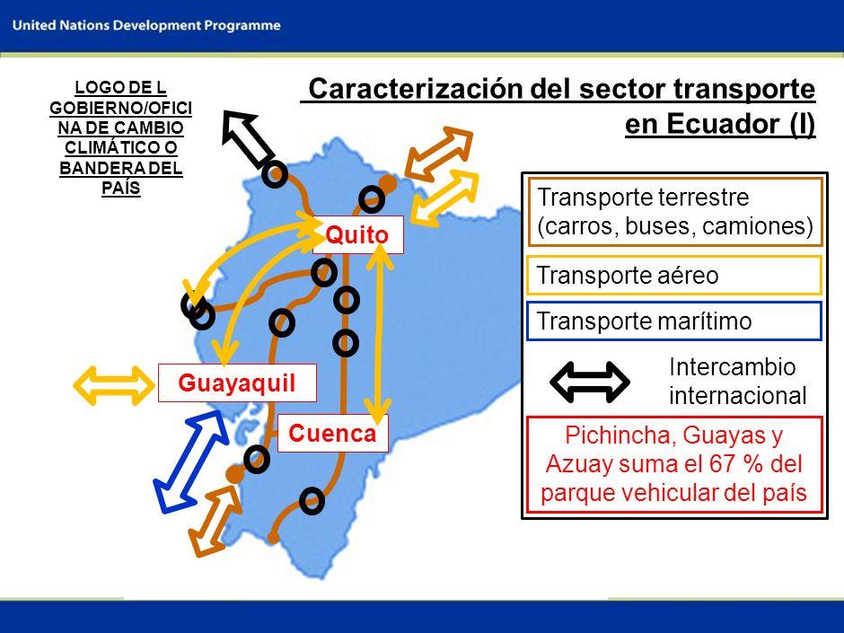 3 LOGO DE L GOBIERNO/OFICI NA DE CAMBIO CLIMÁTICO O BANDERA DEL PAÍS Caracterización del sector transporte en Ecuador (I) Guayaquil Quito Cuenca Intercambio internacional Transporte terrestre (carros, buses, camiones) Transporte aéreo Transporte marítimo Pichincha, Guayas y Azuay suma el 67 % del parque vehicular del país