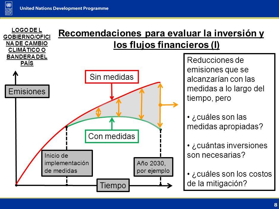 8 Recomendaciones para evaluar la inversión y los flujos financieros (I) LOGO DE L GOBIERNO/OFICI NA DE CAMBIO CLIMÁTICO O BANDERA DEL PAÍS Emisiones Tiempo Año 2030, por ejemplo Inicio de implementación de medidas Sin medidas Con medidas Reducciones de emisiones que se alcanzarían con las medidas a lo largo del tiempo, pero ¿cuáles son las medidas apropiadas.