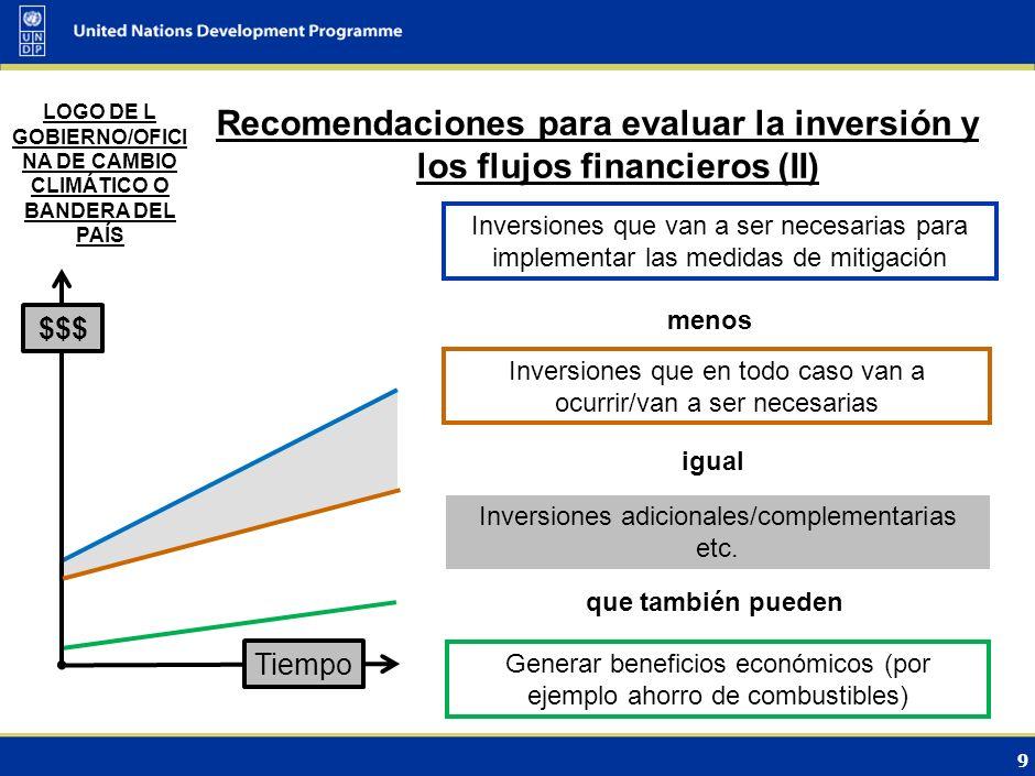 9 Recomendaciones para evaluar la inversión y los flujos financieros (II) LOGO DE L GOBIERNO/OFICI NA DE CAMBIO CLIMÁTICO O BANDERA DEL PAÍS Inversiones que en todo caso van a ocurrir/van a ser necesarias $$$ Tiempo Inversiones que van a ser necesarias para implementar las medidas de mitigación menos Inversiones adicionales/complementarias etc.
