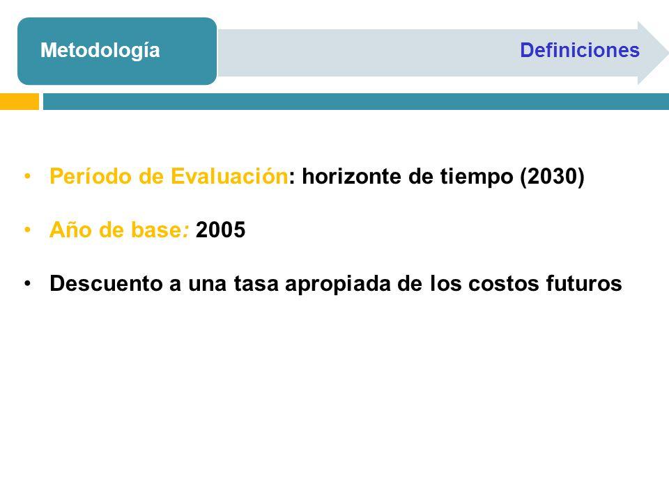 MetodologíaDefiniciones Período de Evaluación: horizonte de tiempo (2030) Año de base: 2005 Descuento a una tasa apropiada de los costos futuros