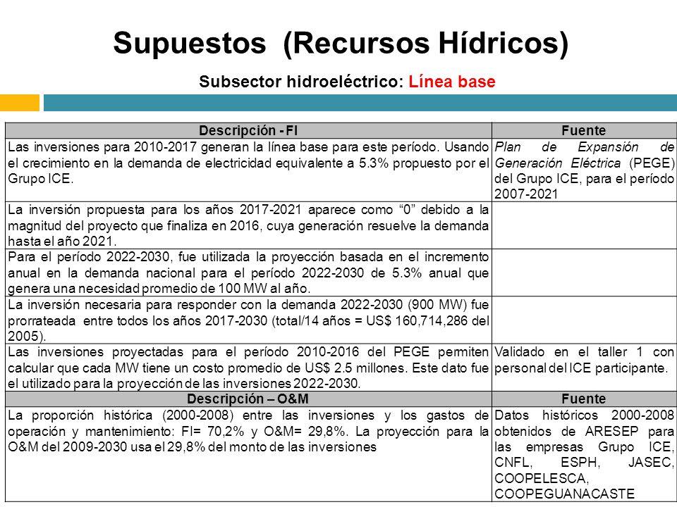 Subsector hidroeléctrico: Línea base Supuestos (Recursos Hídricos) Descripción - FIFuente Las inversiones para 2010-2017 generan la línea base para es