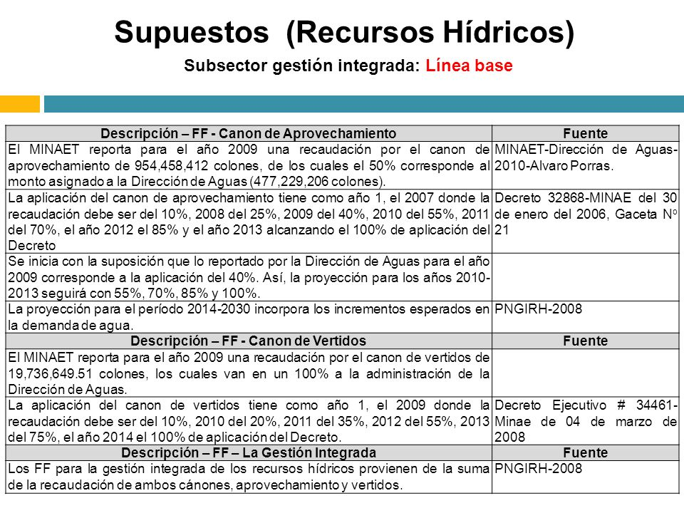 Subsector gestión integrada: Línea base Descripción – FF - Canon de AprovechamientoFuente El MINAET reporta para el año 2009 una recaudación por el ca