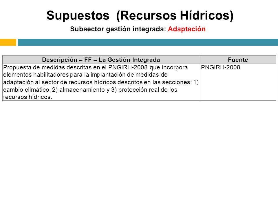 Subsector gestión integrada: Adaptación Supuestos (Recursos Hídricos) Descripción – FF – La Gestión IntegradaFuente Propuesta de medidas descritas en
