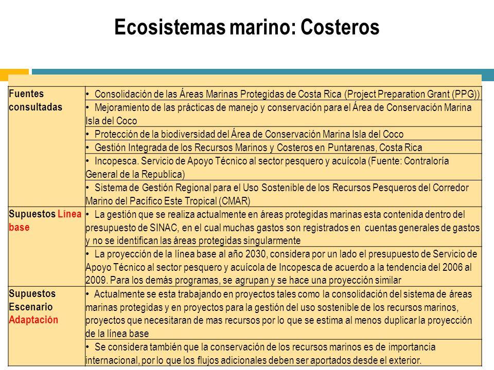 Ecosistemas marino: Costeros Fuentes consultadas Consolidación de las Áreas Marinas Protegidas de Costa Rica (Project Preparation Grant (PPG)) Mejoram