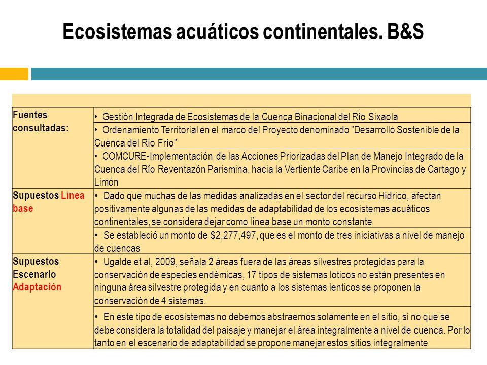 Ecosistemas acuáticos continentales. B&S Fuentes consultadas: Gestión Integrada de Ecosistemas de la Cuenca Binacional del Río Sixaola Ordenamiento Te