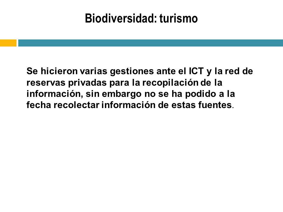 Biodiversidad: turismo Se hicieron varias gestiones ante el ICT y la red de reservas privadas para la recopilación de la información, sin embargo no s