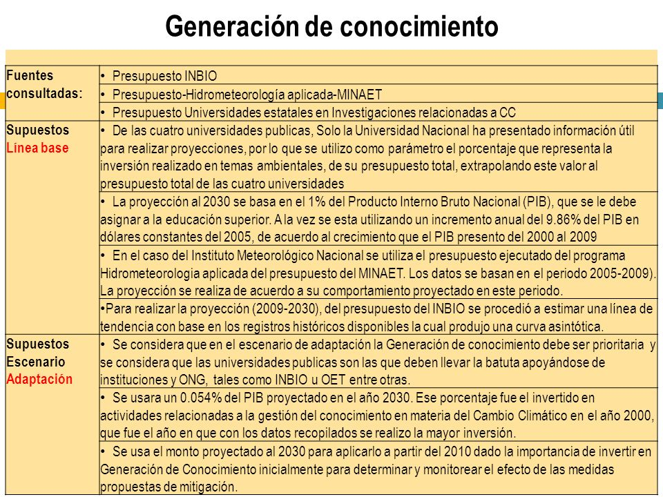 Generación de conocimiento Fuentes consultadas: Presupuesto INBIO Presupuesto-Hidrometeorología aplicada-MINAET Presupuesto Universidades estatales en
