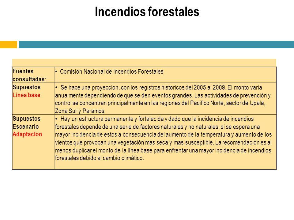 Incendios forestales Fuentes consultadas: Comision Nacional de Incendios Forestales Supuestos Linea base Se hace una proyeccion, con los registros his