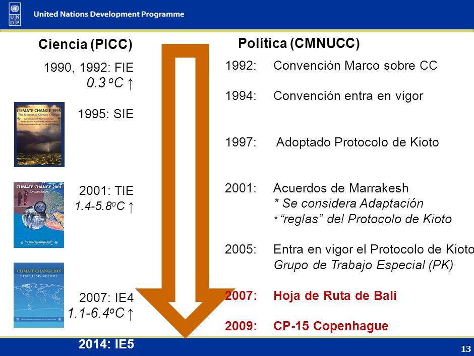 12 UNA VISIÓN GENERAL DE LAS NEGOCIACIONES Hernan Carlino, Argentina