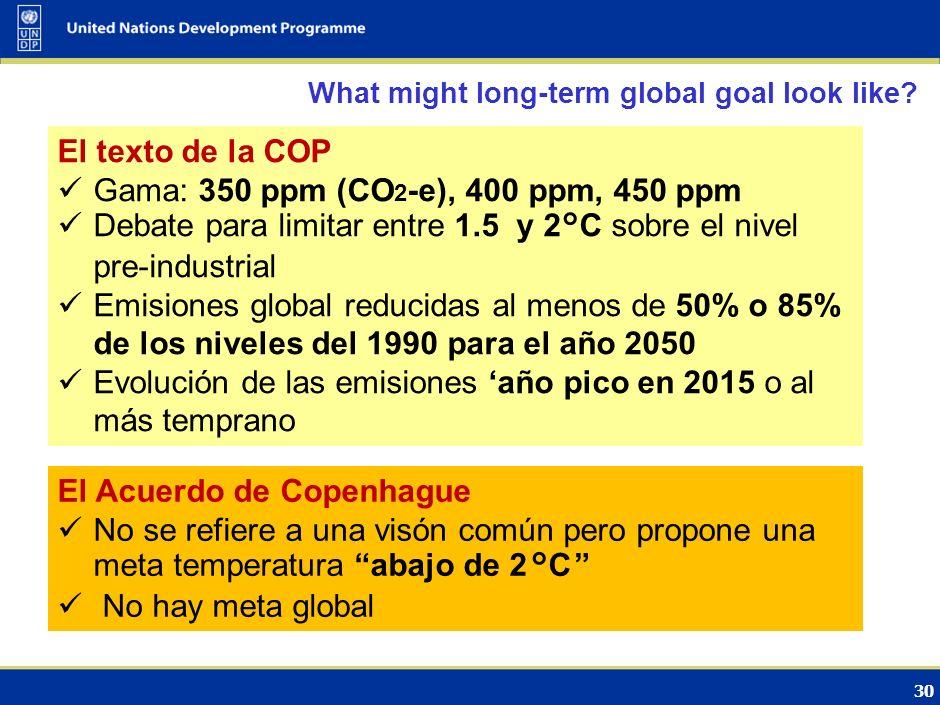 29 El objetivo global a largo plazo es el aspecto más controversial Definirá niveles de reducciones globales No hay acuerdo con el año, escala, criter