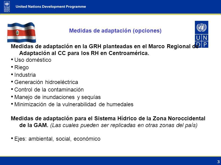 2 Sector hídrico Agua Temática del agua relativa al C.C.
