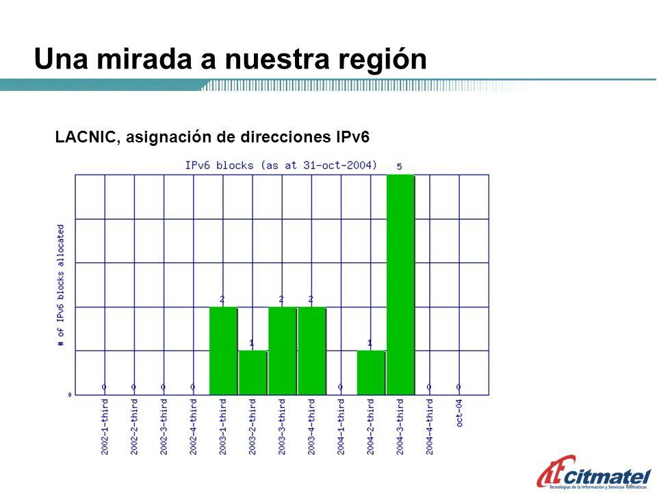 12 Una mirada a nuestra región LACNIC, asignación de direcciones IPv6