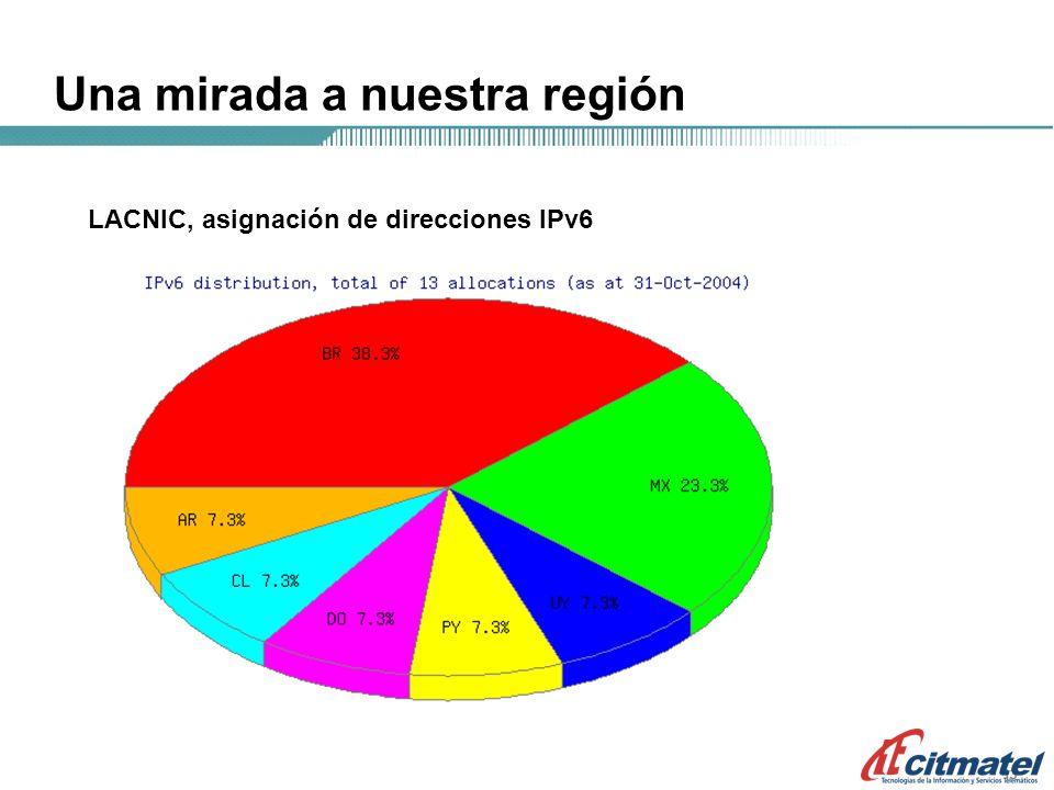 13 Una mirada a nuestra región LACNIC, asignación de direcciones IPv6