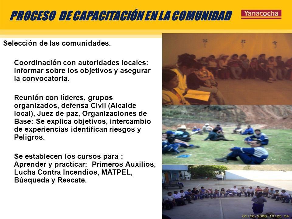 Ciudad de Dios.Km.695+7001 Mcal. Castilla. Km.7 Pay Pay.