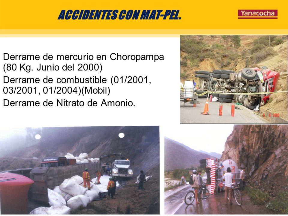 Punto control Huandoy Km 35 Rio Baily Puente Cajamarca San Juan Km 144 Choropampa Km 127 Magdalena Km 117 Tembladera Km 52-53 Chilete Km 91 Pacasmayo