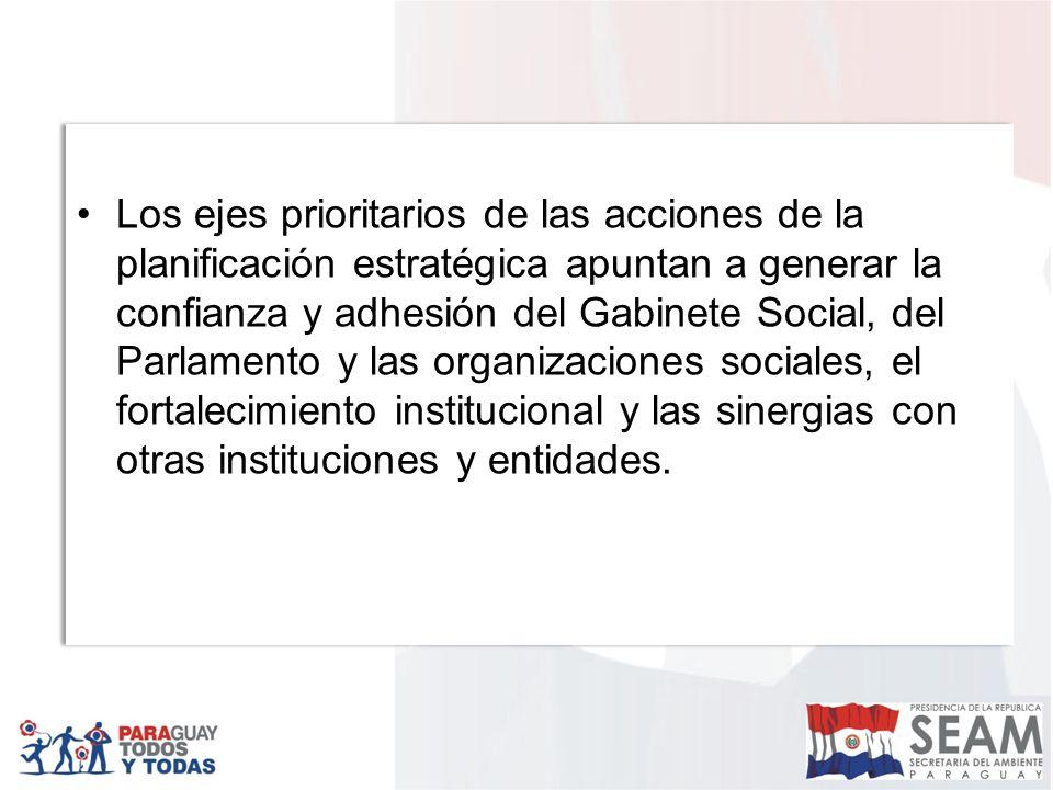 Los ejes prioritarios de las acciones de la planificación estratégica apuntan a generar la confianza y adhesión del Gabinete Social, del Parlamento y las organizaciones sociales, el fortalecimiento institucional y las sinergias con otras instituciones y entidades.