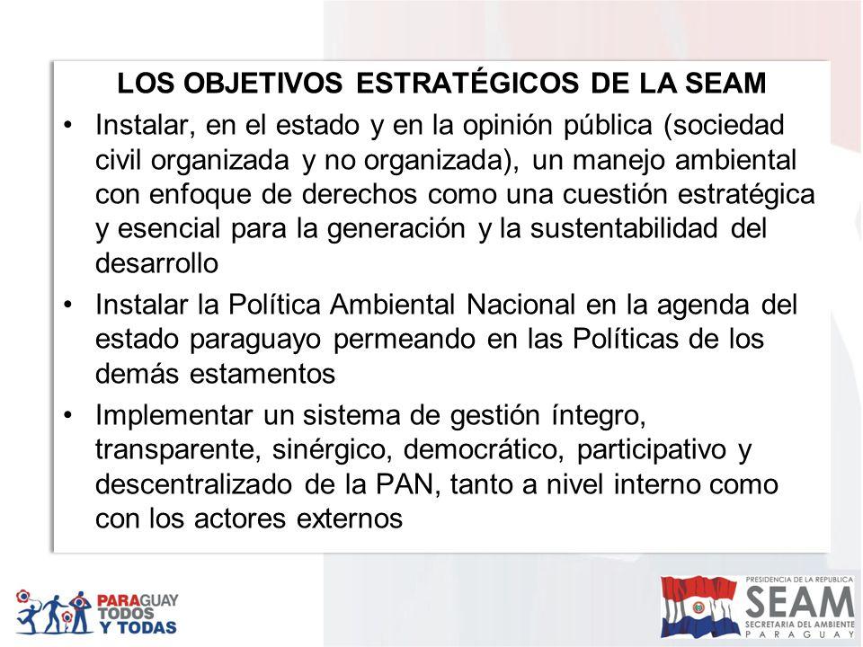LOS OBJETIVOS ESTRATÉGICOS DE LA SEAM Instalar, en el estado y en la opinión pública (sociedad civil organizada y no organizada), un manejo ambiental con enfoque de derechos como una cuestión estratégica y esencial para la generación y la sustentabilidad del desarrollo Instalar la Política Ambiental Nacional en la agenda del estado paraguayo permeando en las Políticas de los demás estamentos Implementar un sistema de gestión íntegro, transparente, sinérgico, democrático, participativo y descentralizado de la PAN, tanto a nivel interno como con los actores externos LOS OBJETIVOS ESTRATÉGICOS DE LA SEAM Instalar, en el estado y en la opinión pública (sociedad civil organizada y no organizada), un manejo ambiental con enfoque de derechos como una cuestión estratégica y esencial para la generación y la sustentabilidad del desarrollo Instalar la Política Ambiental Nacional en la agenda del estado paraguayo permeando en las Políticas de los demás estamentos Implementar un sistema de gestión íntegro, transparente, sinérgico, democrático, participativo y descentralizado de la PAN, tanto a nivel interno como con los actores externos