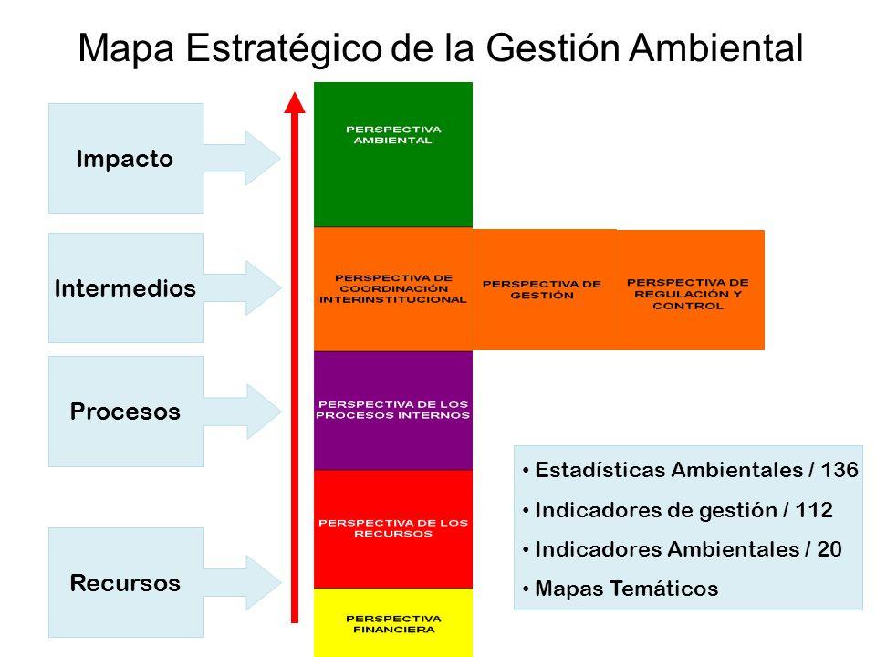 Impacto Intermedios Procesos Recursos Estadísticas Ambientales / 136 Indicadores de gestión / 112 Indicadores Ambientales / 20 Mapas Temáticos Mapa Estratégico de la Gestión Ambiental