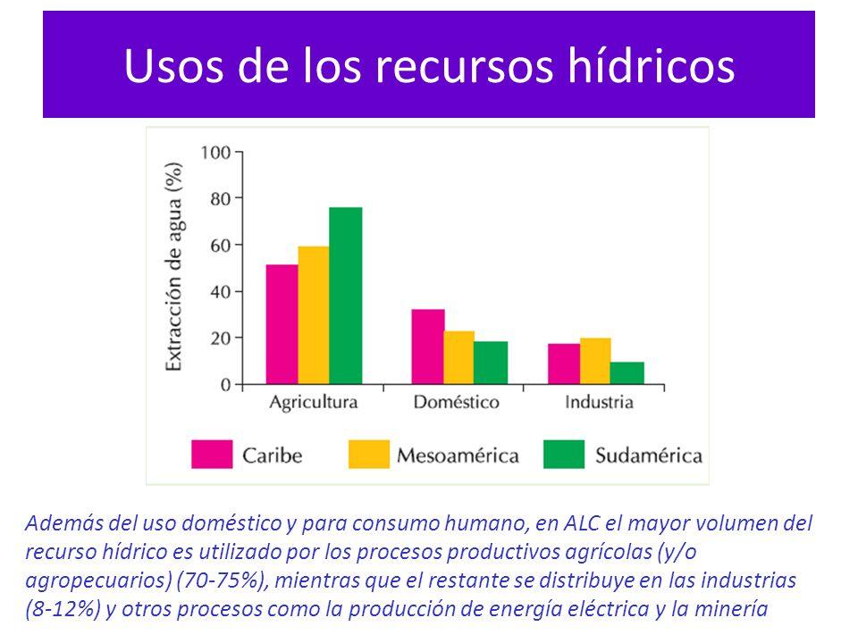 Usos de los recursos hídricos Además del uso doméstico y para consumo humano, en ALC el mayor volumen del recurso hídrico es utilizado por los proceso
