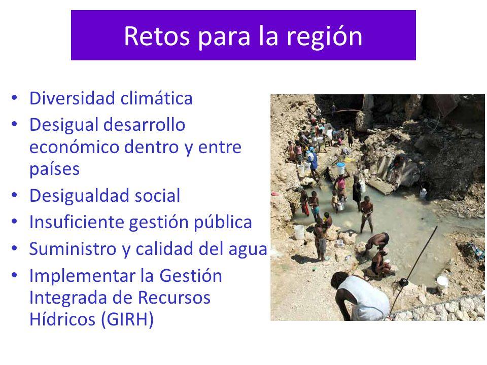 Retos para la región Diversidad climática Desigual desarrollo económico dentro y entre países Desigualdad social Insuficiente gestión pública Suminist