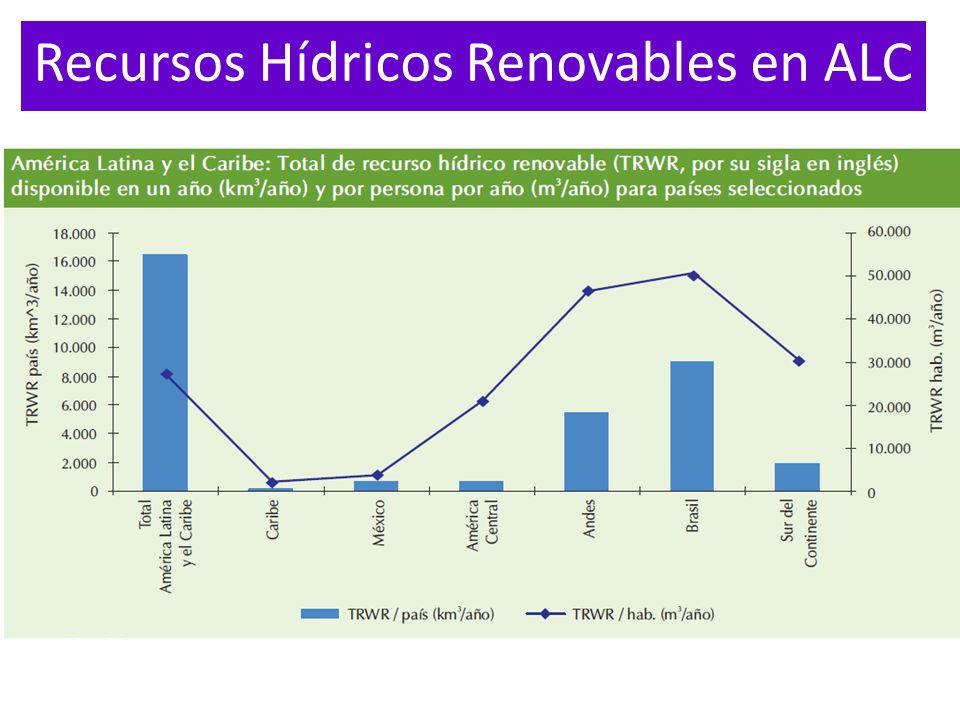 Gestión Sostenible de la Demanda - Ejemplo Cosecha de agua de lluvia: una opción barata y factible bajo diferentes condiciones climáticas Por ejemplo, México tiene 500 Km3/año de lluvia.