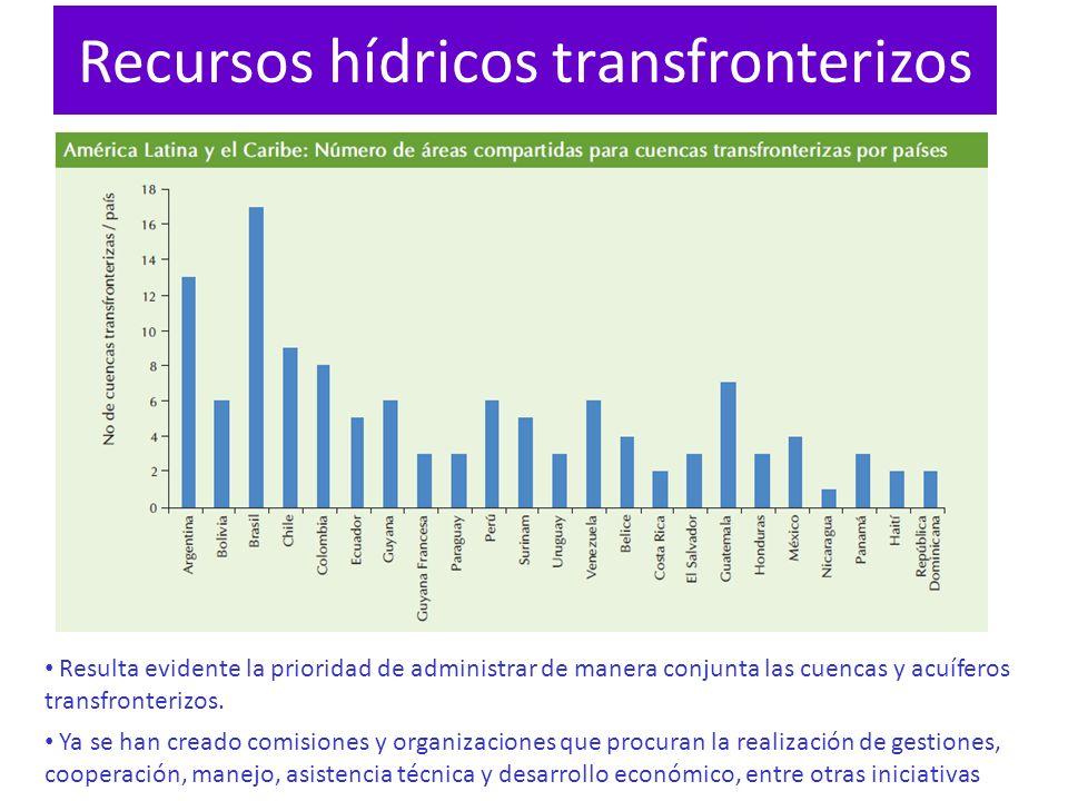Recursos hídricos transfronterizos Resulta evidente la prioridad de administrar de manera conjunta las cuencas y acuíferos transfronterizos. Ya se han