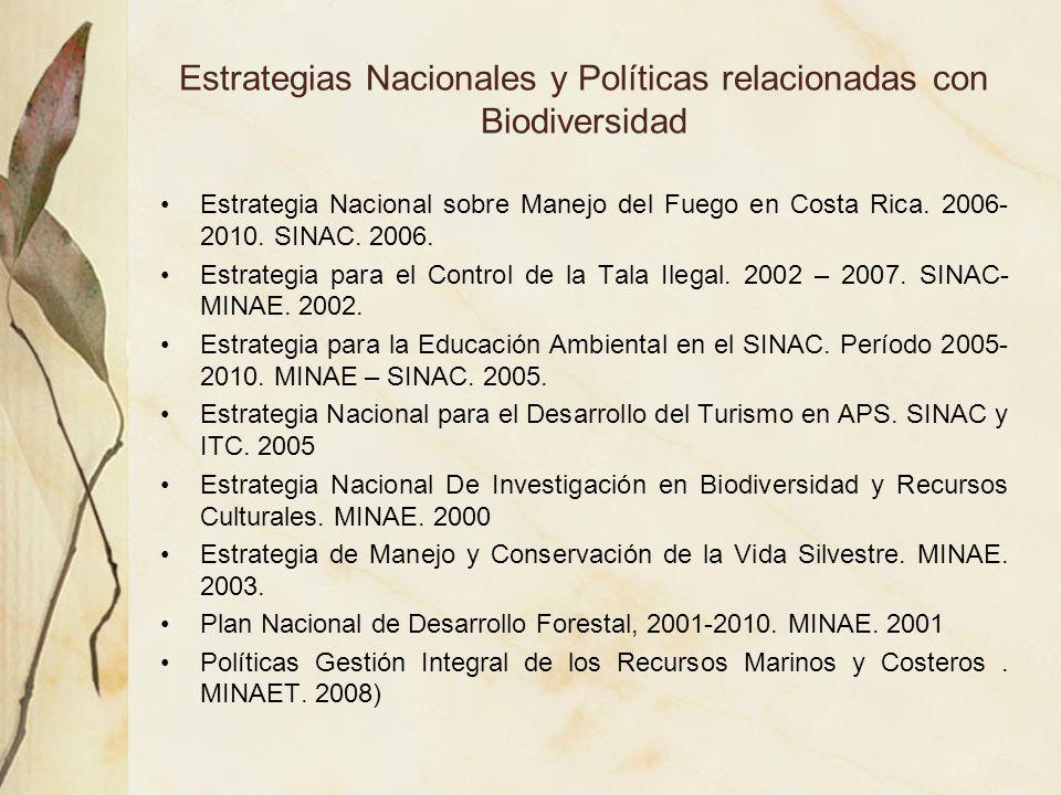 Estrategias Nacionales y Políticas relacionadas con Biodiversidad Estrategia Nacional sobre Manejo del Fuego en Costa Rica. 2006- 2010. SINAC. 2006. E