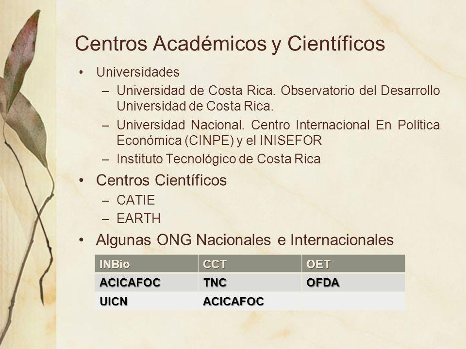Centros Académicos y Científicos Universidades –Universidad de Costa Rica. Observatorio del Desarrollo Universidad de Costa Rica. –Universidad Naciona