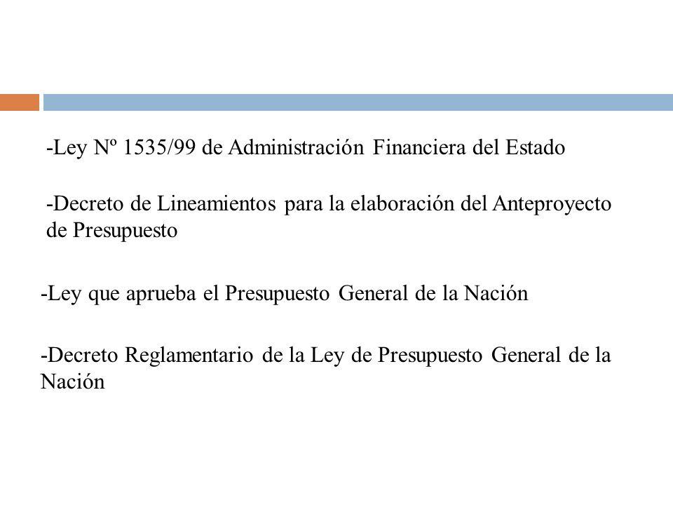 -Ley Nº 1535/99 de Administración Financiera del Estado -Decreto de Lineamientos para la elaboración del Anteproyecto de Presupuesto -Ley que aprueba el Presupuesto General de la Nación -Decreto Reglamentario de la Ley de Presupuesto General de la Nación