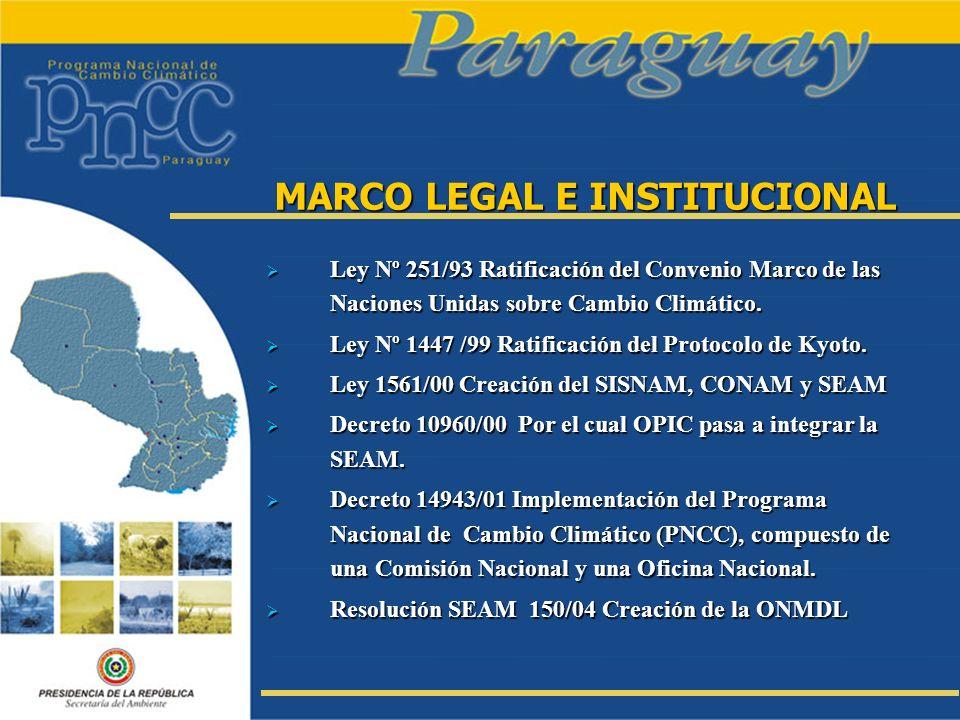 MARCO LEGAL E INSTITUCIONAL Ley Nº 251/93 Ratificación del Convenio Marco de las Naciones Unidas sobre Cambio Climático. Ley Nº 251/93 Ratificación de