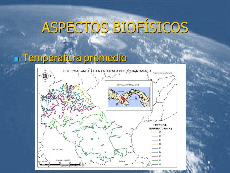 ASPECTOS BIOFÍSICOS Temperatura promedio Temperatura promedio