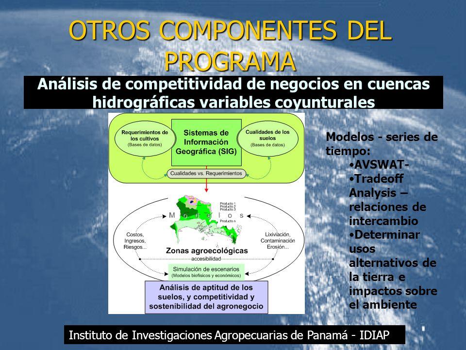 OTROS COMPONENTES DEL PROGRAMA Análisis de competitividad de negocios en cuencas hidrográficas variables coyunturales Instituto de Investigaciones Agr