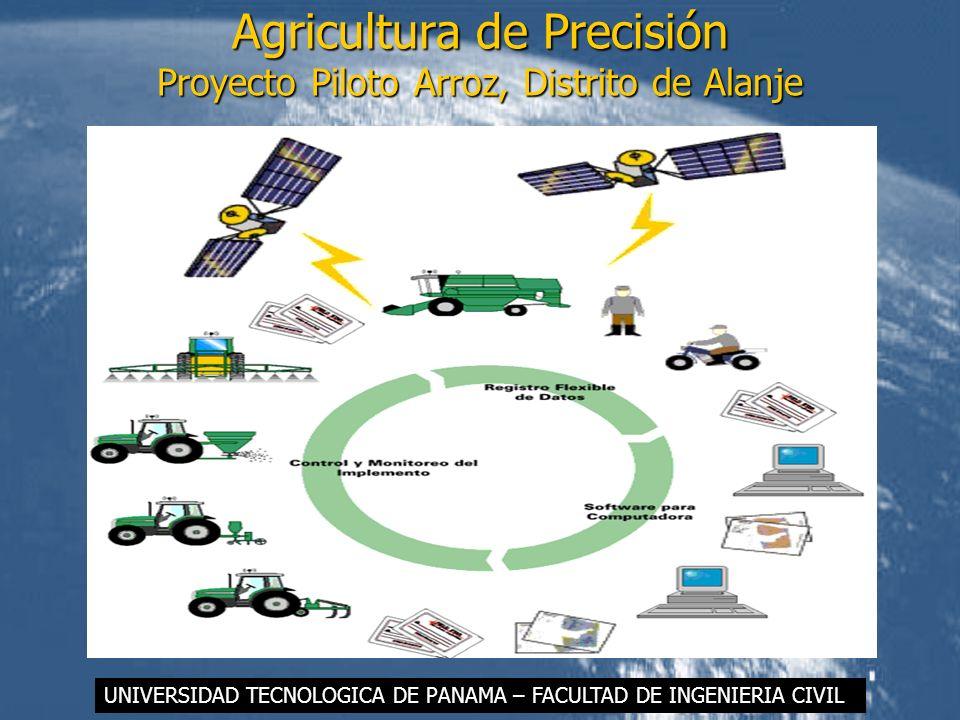 Agricultura de Precisión Proyecto Piloto Arroz, Distrito de Alanje UNIVERSIDAD TECNOLOGICA DE PANAMA – FACULTAD DE INGENIERIA CIVIL