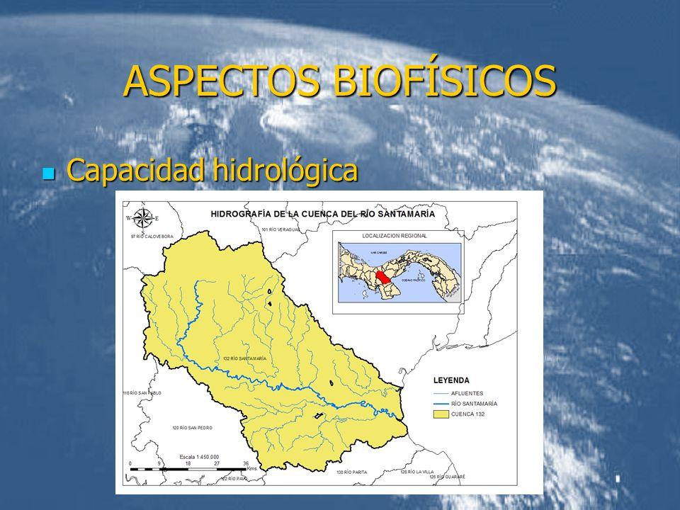 ASPECTOS BIOFÍSICOS Capacidad hidrológica Capacidad hidrológica