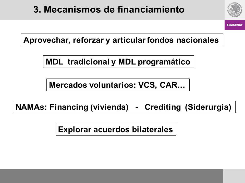 3. Mecanismos de financiamiento Aprovechar, reforzar y articular fondos nacionales MDL tradicional y MDL programático NAMAs: Financing (vivienda) - Cr