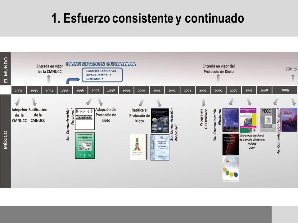 1. Esfuerzo consistente y continuado Consejos Consultivos para el Desarrollo Sustentable